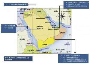 Inversiones de los países del golfo