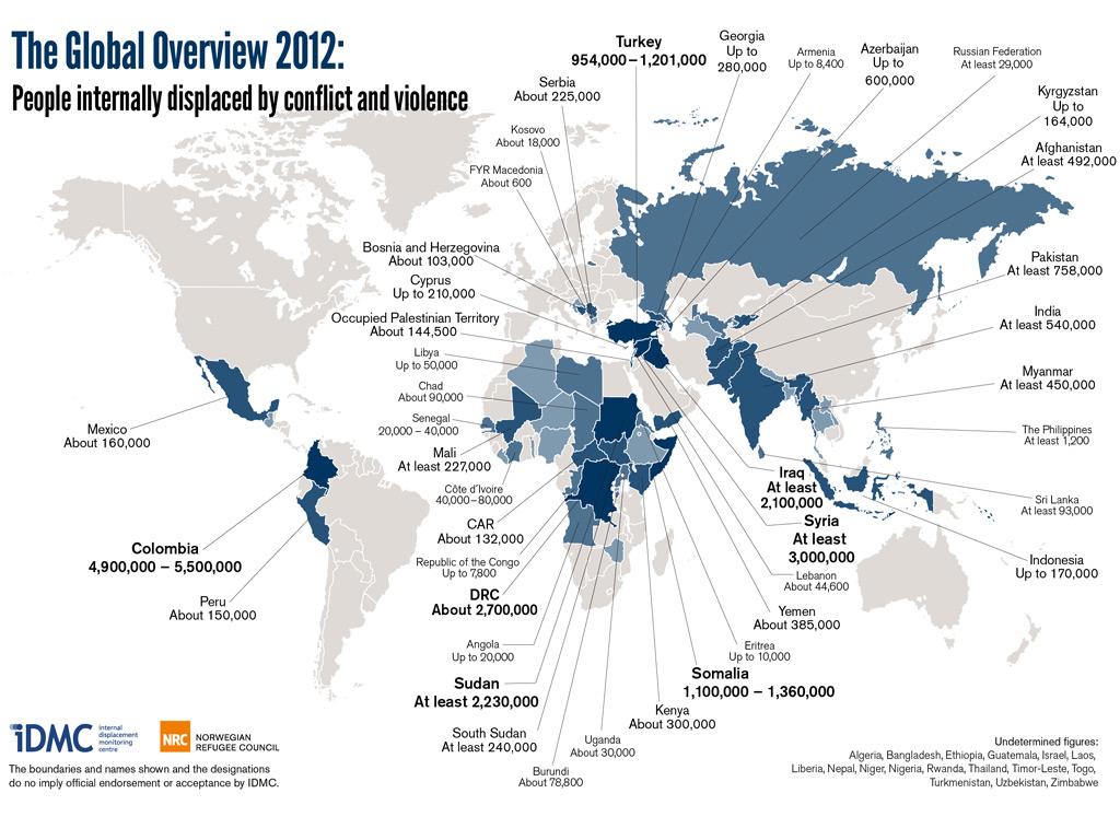 Desplazados de sus países por los conflictos y la violencia. Fuente: The Guardian