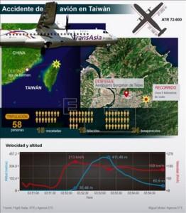 EFE.Accidente de avión en Taiwán