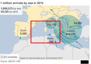 Un millón de inmigrantes llegaron por mar en 2015