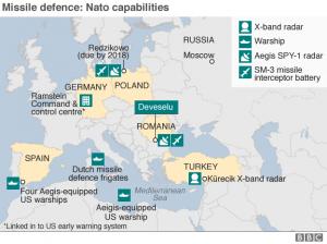Escudo antimisiles de la OTAN. Foto: bbc