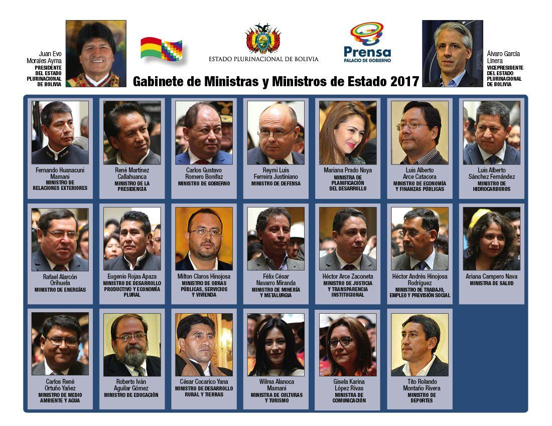 Evo morales renueva su gabinete ministerial para comenzar for Ministros del peru