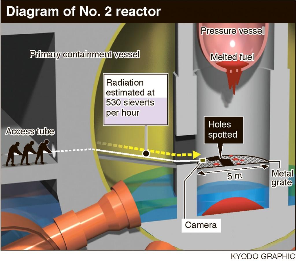 Diagrama del reactor dañado. Foto: Japan Times.